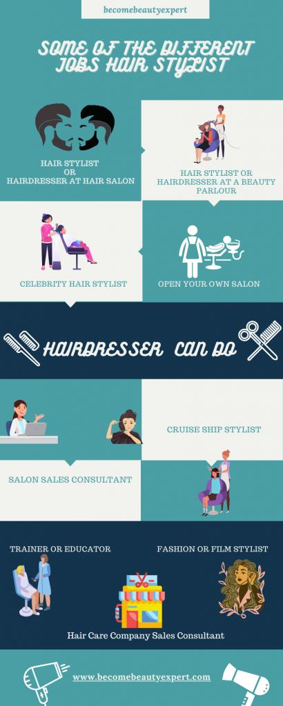 Hair dresser and hair stylist jobs